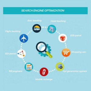 New Zealand Search Engine Optimization