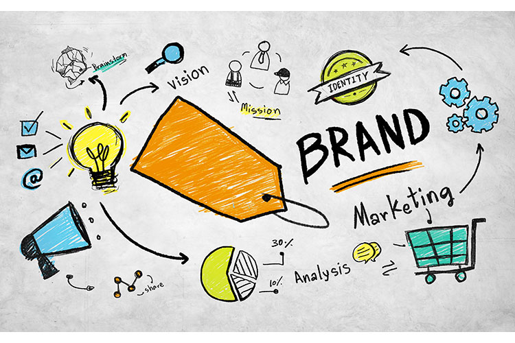 Branding strategy to build business success.